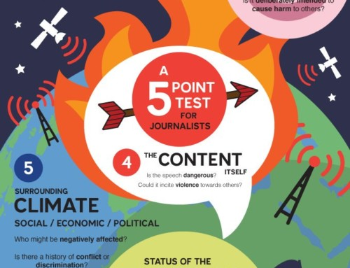 Ethical Journalism Network's 5 Point Test For Hate Speech